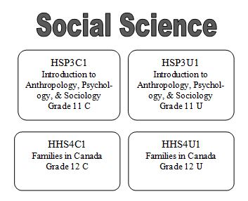 Social Sciences and Humanities