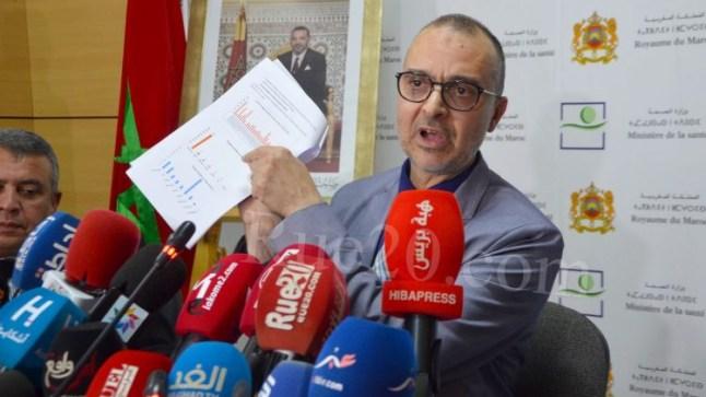 وزارة الصحة تعلن ارتفاع عدد المصابين بفيروس كورونا في المغرب إلى 1661 !
