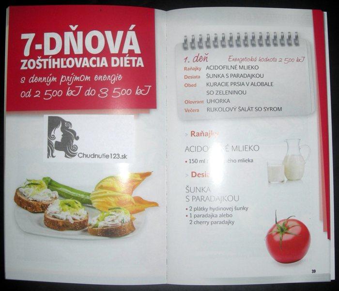 Katarína Skybová - Zoštíhľovacia diéta - rýchle chudnutie2