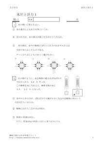 suiatufuryoku1のサムネイル