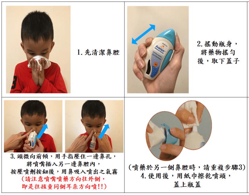 正確使用鼻噴劑 – 小兒過敏氣喘照護網站