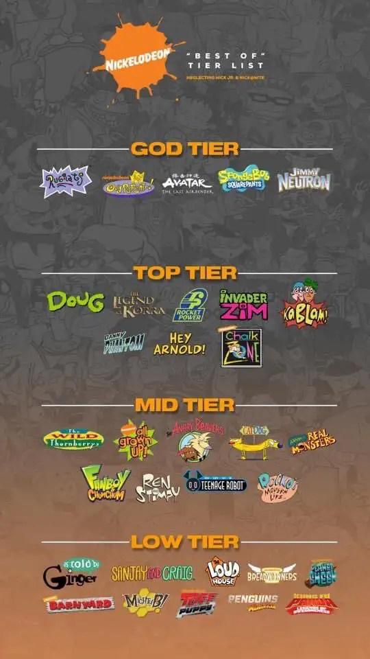 90's Nickelodeon Cartoons : nickelodeon, cartoons, Nickelodeon, Cartoons,, TIERED, Barstool, Sports