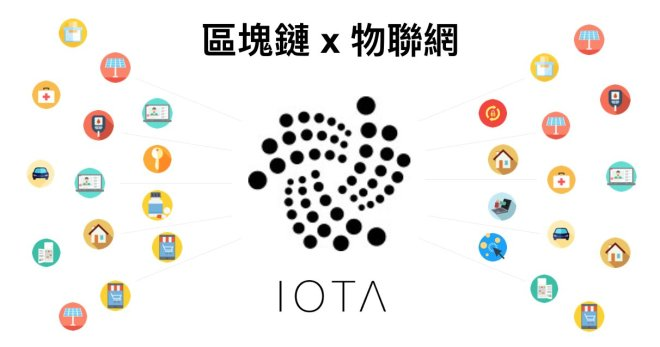 blockchain plus IoET
