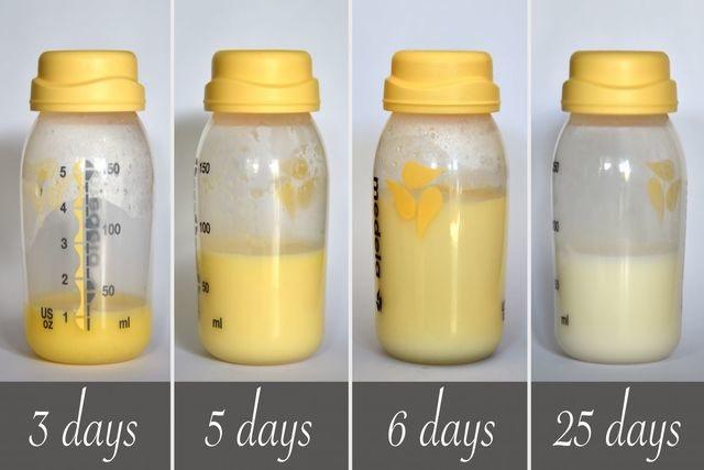 Sữa non cho trẻ sơ sinh qua các ngày