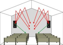 Tech Tips - Church Audio Video Solutions