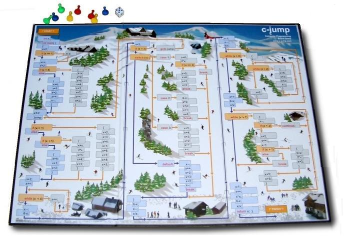 The Computer Programmers Board Game