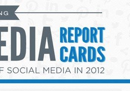 social media report cards