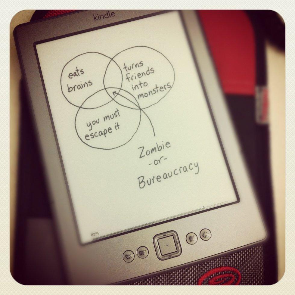 eBook, digital, books, Amazon