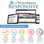 Why WordPress Responsive