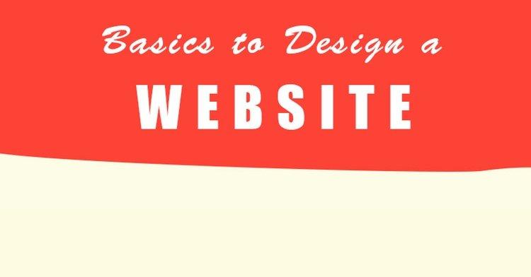 The Essentials of Successful Website Design [Infographic