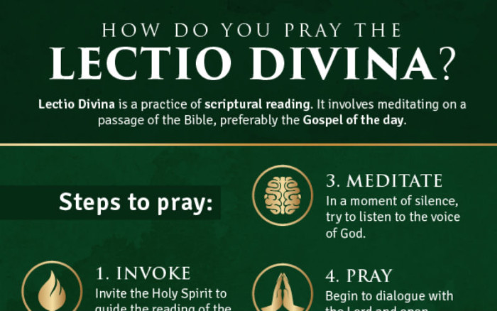 5 Simple Steps to Praying the Ancient Lectio Divina  ChurchPOP