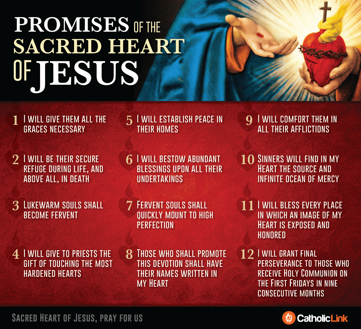 The 12 Promises Of The Devotion To The Sacred Heart Of Jesus