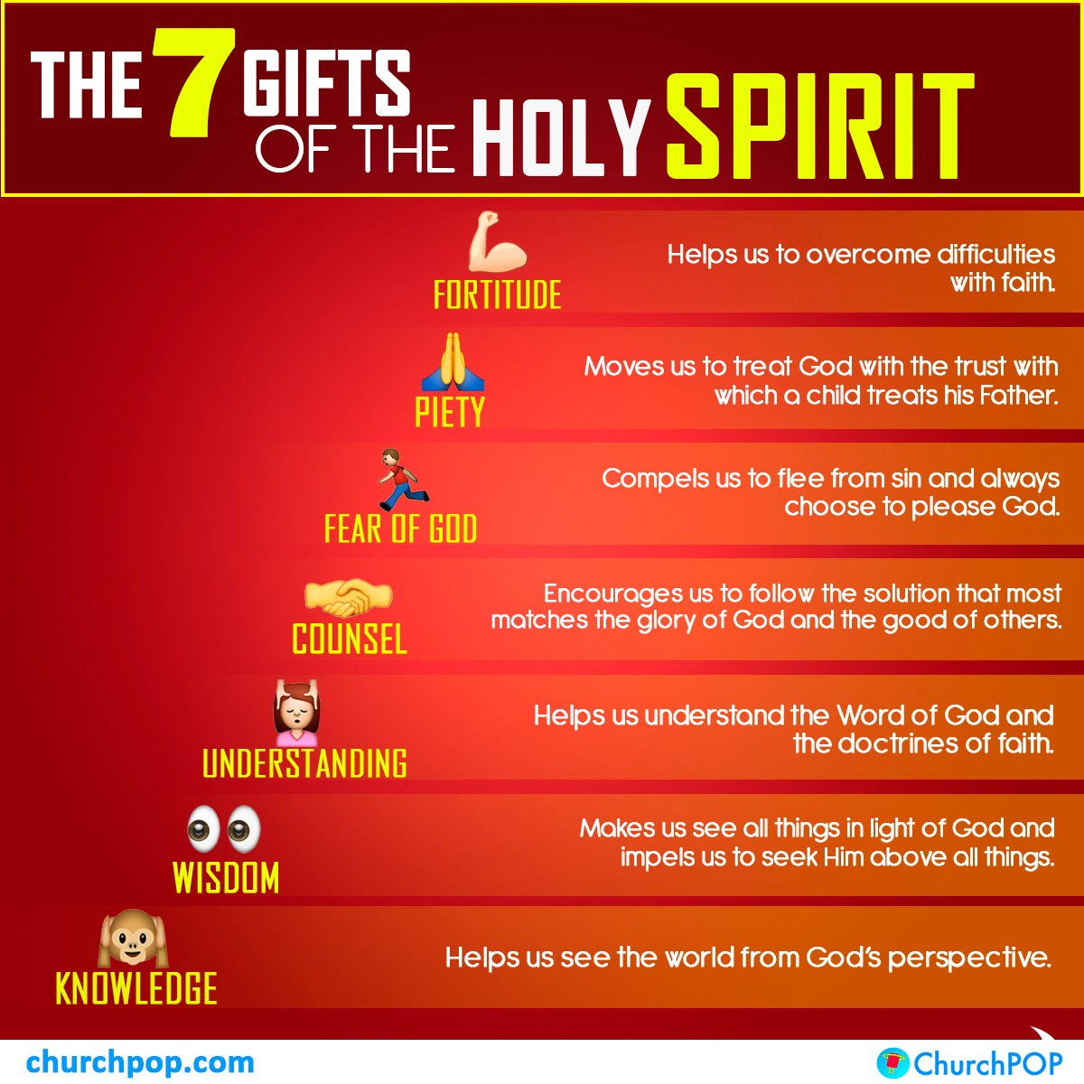 The 7 Ts Of The Holy Spirit Every Catholic Needs To