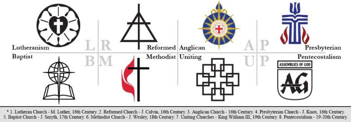 confessing-alliance-denominations