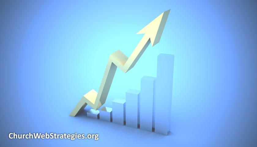 Church Social Media: Measuring Success