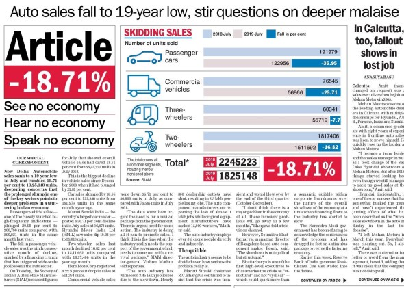 The state of India's economy in 30 screenshots from just the last 15 days of 'The Economic Times'