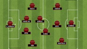 Escalação Flamengo 2017