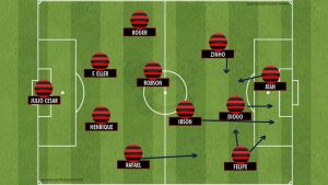 Flamengo 2004 Tça Guanabara