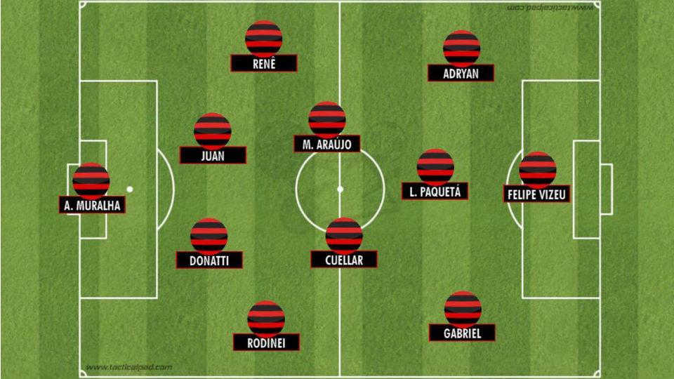 Flamengo Ceará Primeira Liga 2017 escalação