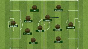 Fluminense escalação 2017