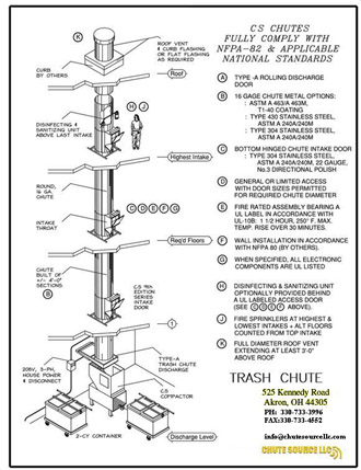 1955 Chevy Wiring Diagram. 1955. Best Site Wiring Diagram