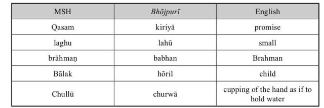 There are words that are unique to each language that come from their respective Prākrit predecessor: