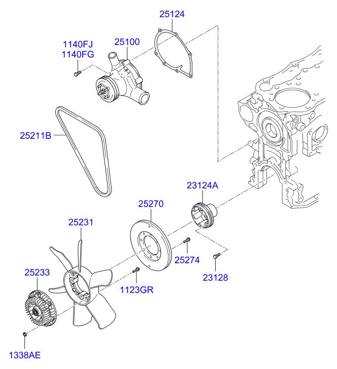 Water Motor Parts Name