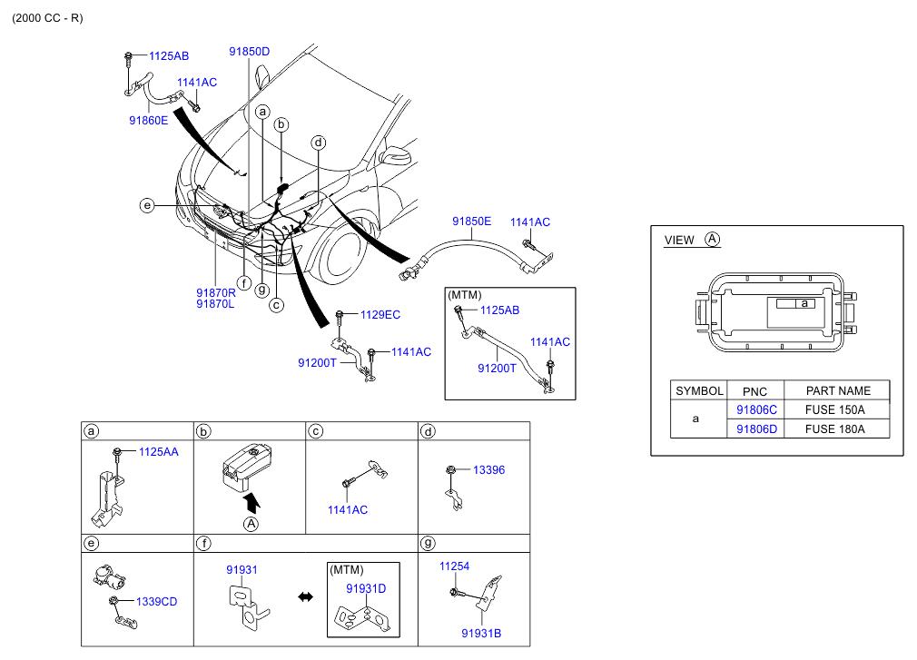 2015 ОБЩЕЕ, 2015 IX35/TUCSON 14 (2013-2015), Электрические