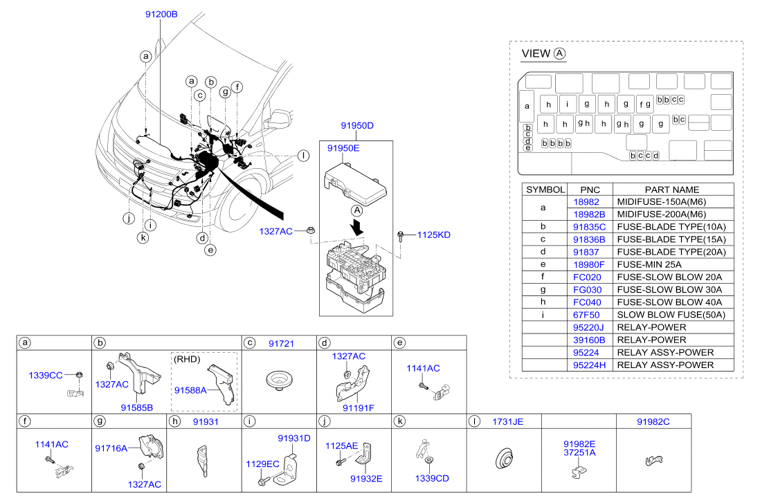 hight resolution of hyundai starex fuse box