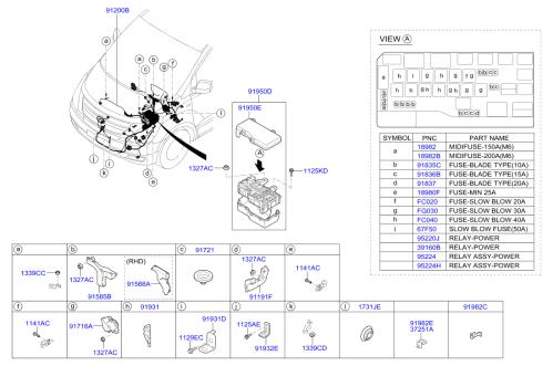 small resolution of hyundai starex fuse box