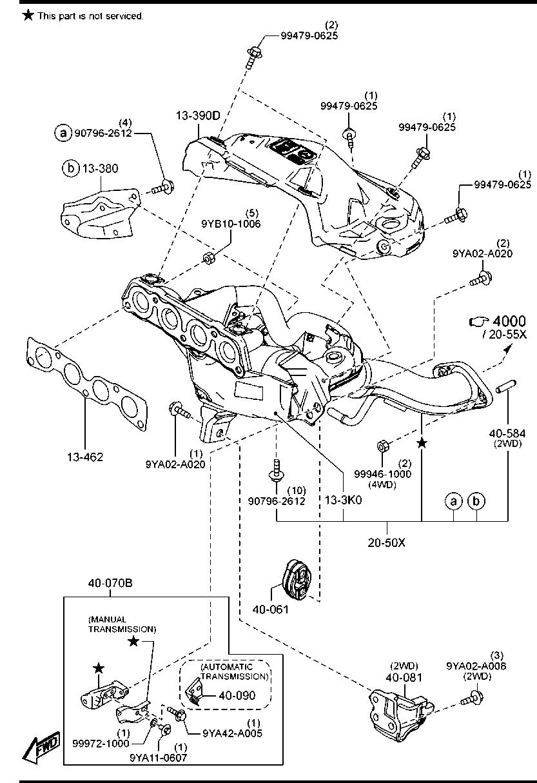 Mazda 2 Parts Catalog