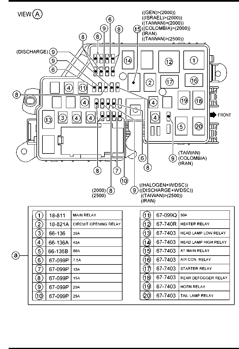 hight resolution of list of parts
