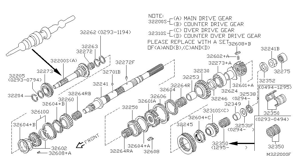 Europe LHD, TERRANO2 (R20), POWER TRAIN, TRANSMISSION GEAR