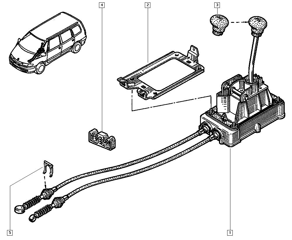 Espace III Avantime, JE0E, Manual, 38 Hand controls