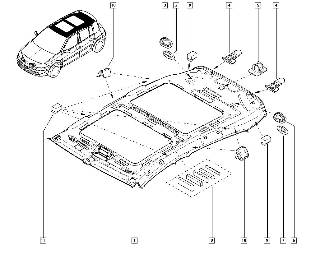 Renault megane consult roof handbook