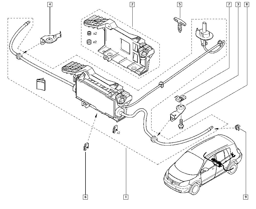 Scénic II, JM02, Manual, 38 Hand controls / Hand brake