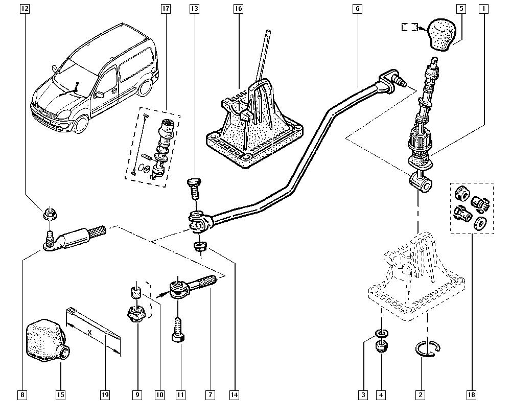 Kangoo, FC00, Manual, 38 Hand controls / Manual speeds