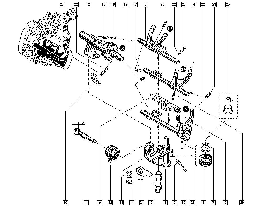 Kangoo, KC1N, Manual, 21 Manual gearbox / Gear selector