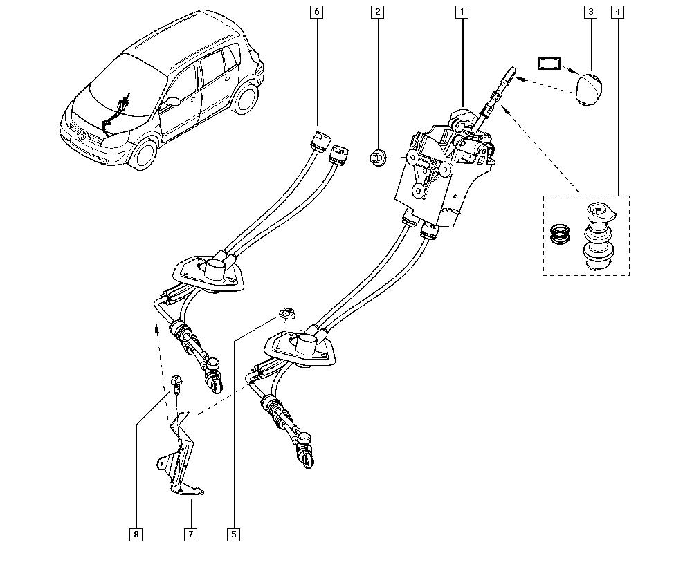 Scénic II, JM1R, Manual, 38 Hand controls / Manual speeds