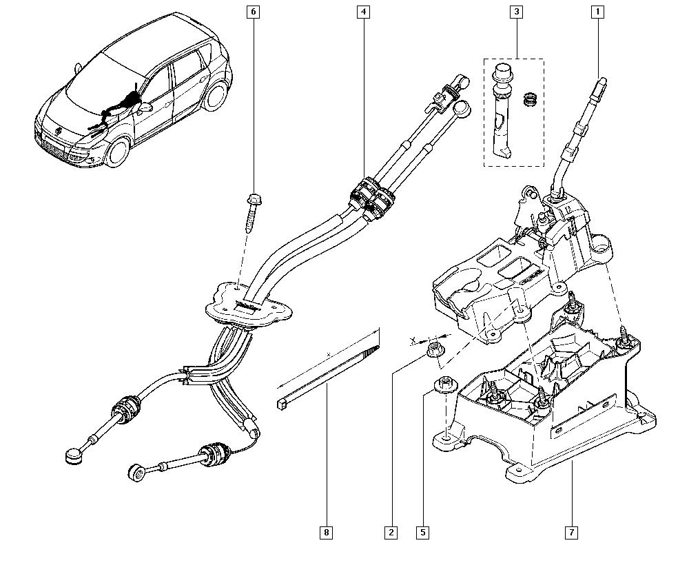Scénic III, JZ0U, Manual, 38 Hand controls / Manual speeds