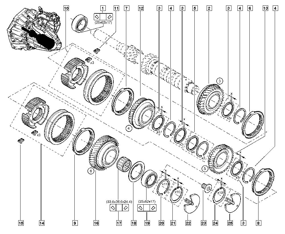 Clio III, CR0N, Manual, 21 Manual gearbox / Gearbox gears