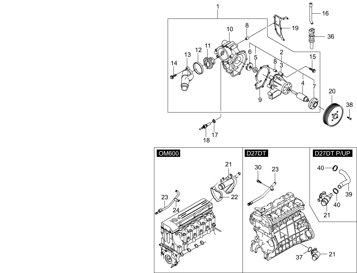 Rexton, Engine, 1520 COOLING SYSTEM(OM600,D20,D27