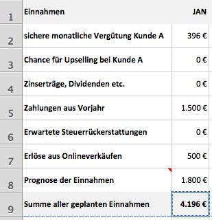 finanzplan erstellen_schritt_6_2