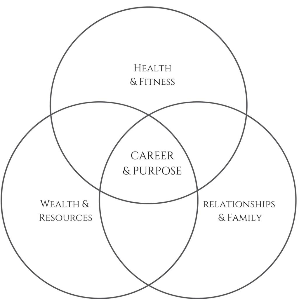 Career Rebel