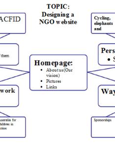 Ngo website flowchart also design blog rh ciaransamuels wordpress