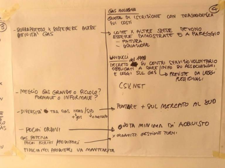 Sovraprezzo - Appunti da IOSBARCO2013