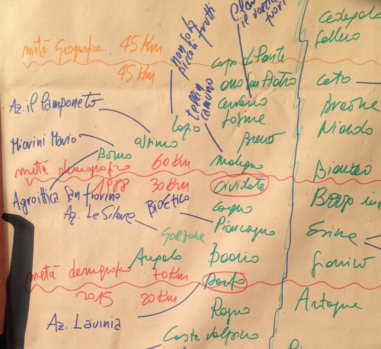 Agriturismo San Faustino - Incontro Biodistretto Valcamonica Situazione Demografica
