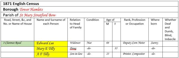 1871 Census table LEE