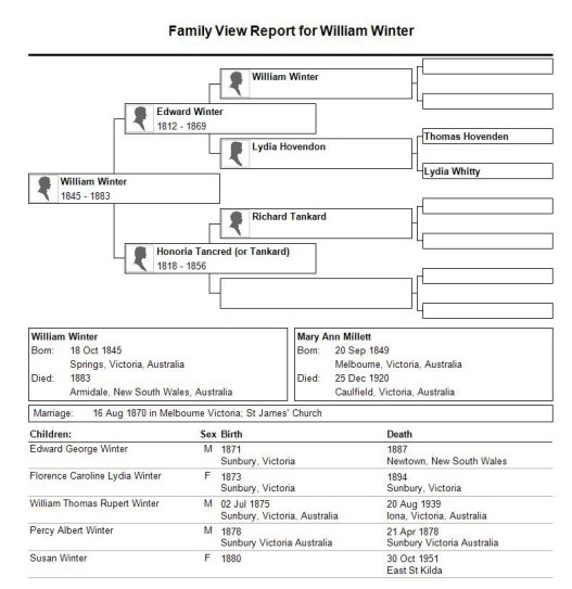 Family View Report for William Winter