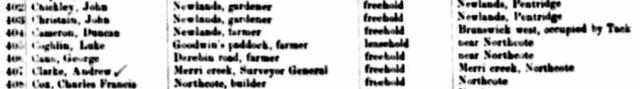 1856-east-bourke-electoral-roll-luke-coghlin-farmer-leasehold-goodwis-paddock-near-northcote
